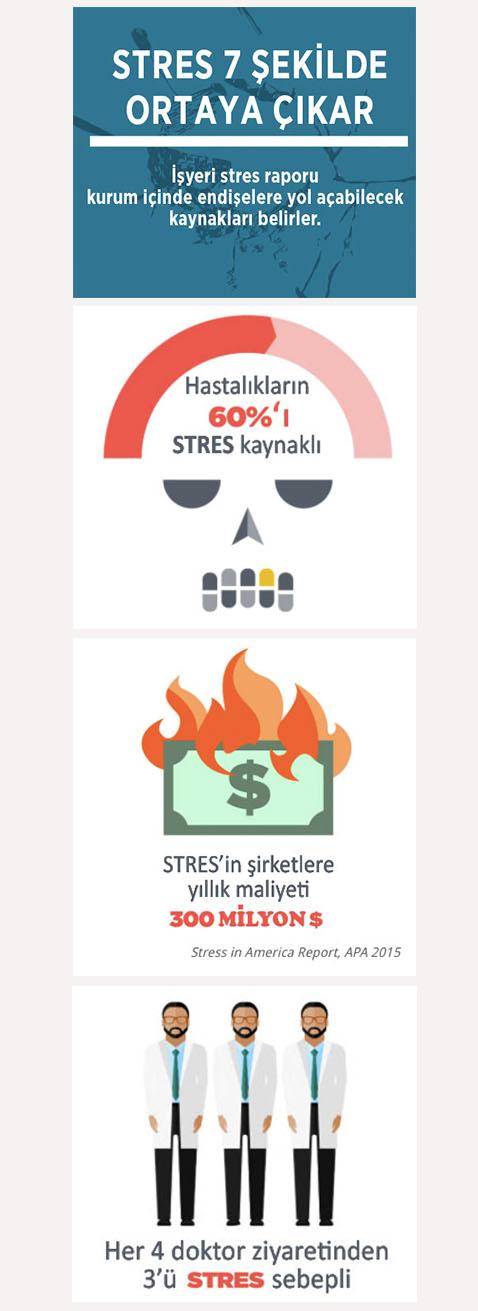 ISIN_TALEPLERI_STRES_1